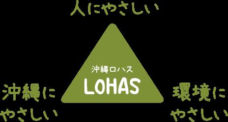 沖縄ロハススタイル